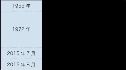 黒川 哲丹 遍歴
